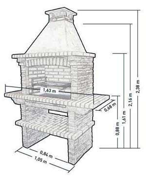Размеры кирпичного мангала